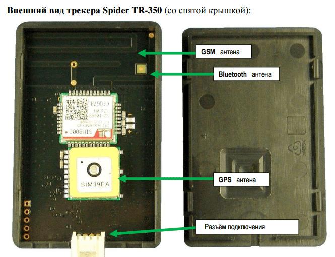 GPS-трекер Spider TR-350 с функциями интеллектуального поискового маяка.